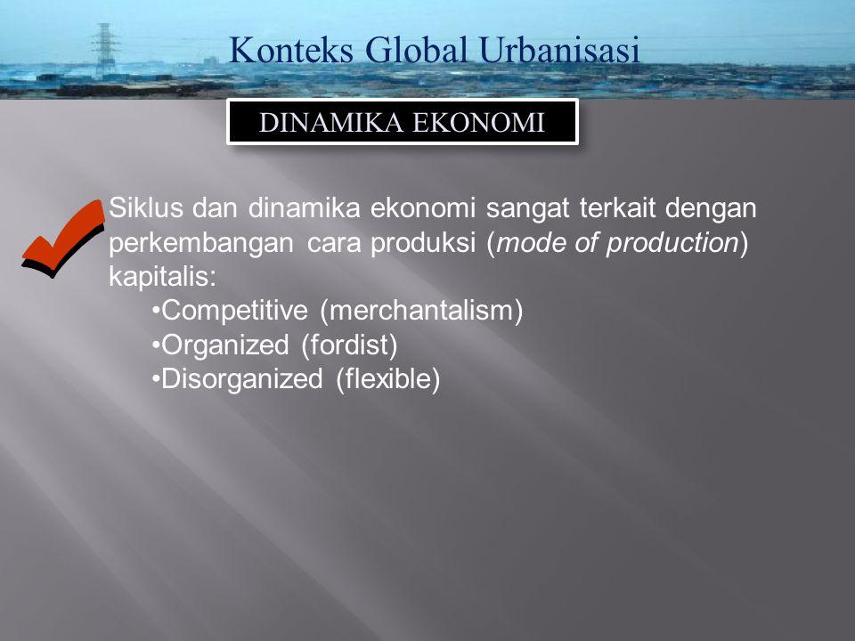 Konteks Global Urbanisasi DINAMIKA EKONOMI Siklus dan dinamika ekonomi sangat terkait dengan perkembangan cara produksi (mode of production) kapitalis: Competitive (merchantalism) Organized (fordist) Disorganized (flexible)