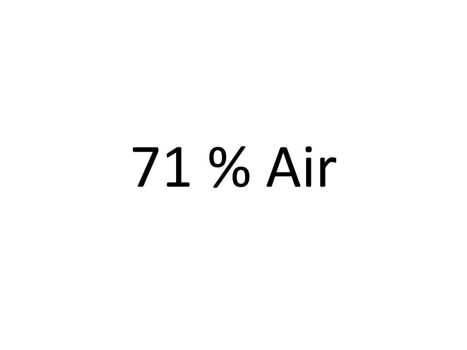 71 % Air