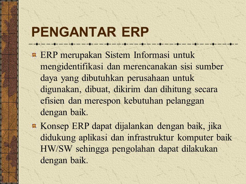 PENGANTAR ERP ERP merupakan Sistem Informasi untuk mengidentifikasi dan merencanakan sisi sumber daya yang dibutuhkan perusahaan untuk digunakan, dibu