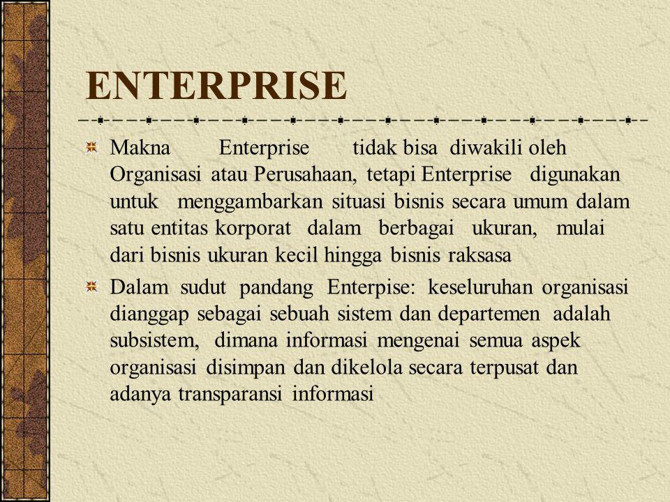 RESOURCE Secara singkat dapat diartikan menjadi sumber daya Dalam kaitannya dengan Enterprise, Resource dapat berupa aset perusahaan yang meliputi aset keuangan, SDM, konsumen, supplier, order, teknologi, dan juga strategi Sumber daya dalam organisasi akan menjadi tanggung jawab dan tantangan manajemen untuk dikelola agar dapat menghasilkan keuntungan