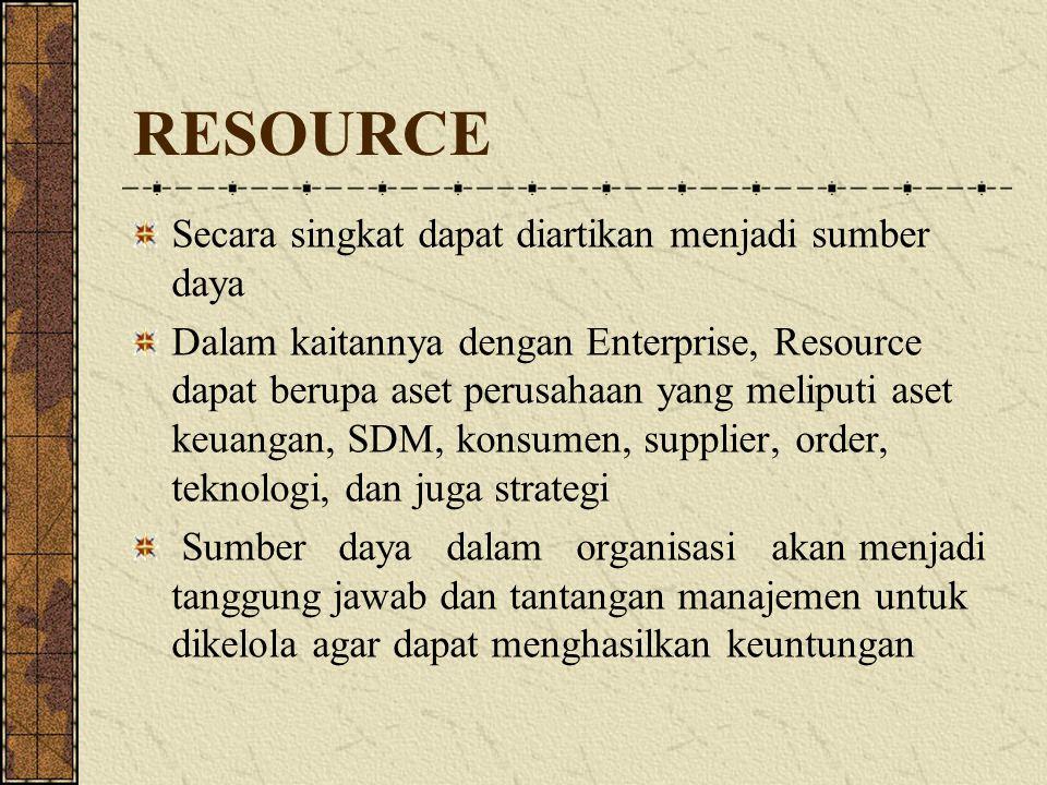 RESOURCE Secara singkat dapat diartikan menjadi sumber daya Dalam kaitannya dengan Enterprise, Resource dapat berupa aset perusahaan yang meliputi ase