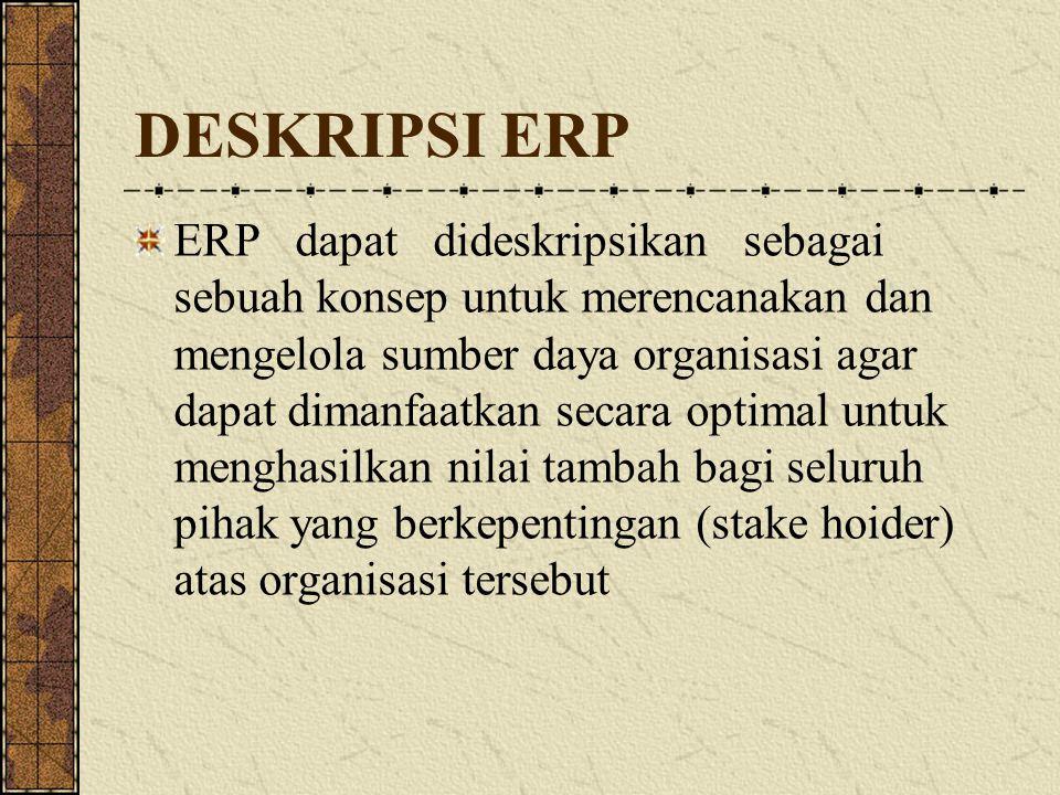 DESKRIPSI ERP ERP dapat dideskripsikan sebagai sebuah konsep untuk merencanakan dan mengelola sumber daya organisasi agar dapat dimanfaatkan secara op