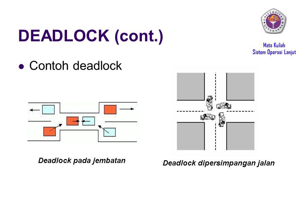 Mata Kuliah Sistem Operasi Lanjut DEADLOCK (cont.) Contoh deadlock Deadlock pada jembatan Deadlock dipersimpangan jalan