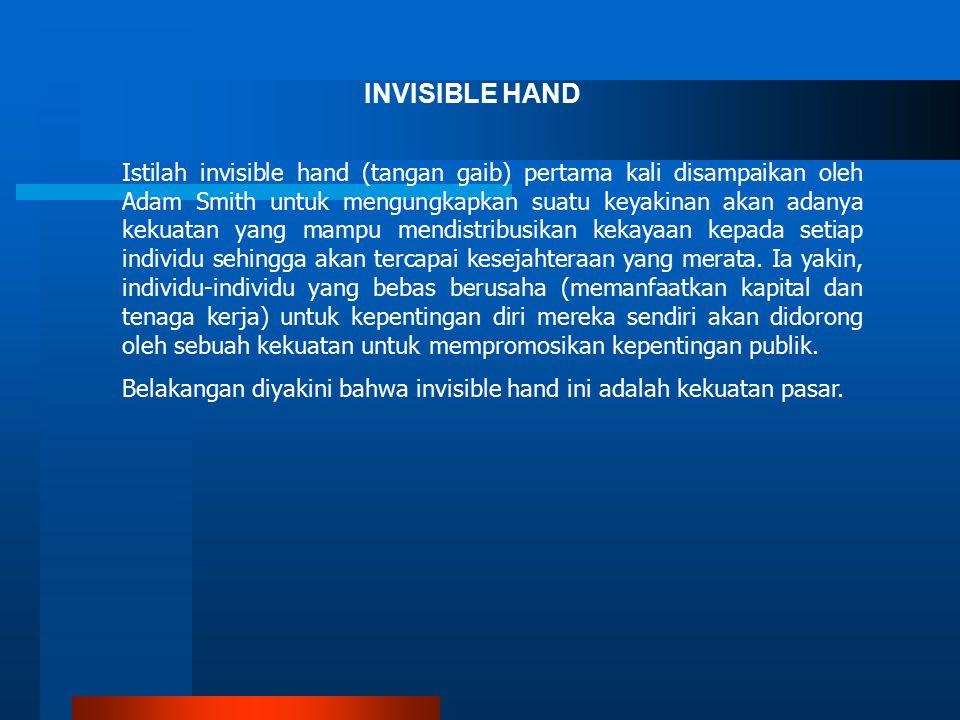 INVISIBLE HAND Istilah invisible hand (tangan gaib) pertama kali disampaikan oleh Adam Smith untuk mengungkapkan suatu keyakinan akan adanya kekuatan