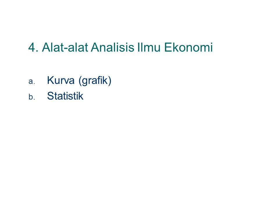 4. Alat-alat Analisis Ilmu Ekonomi a. Kurva (grafik) b. Statistik