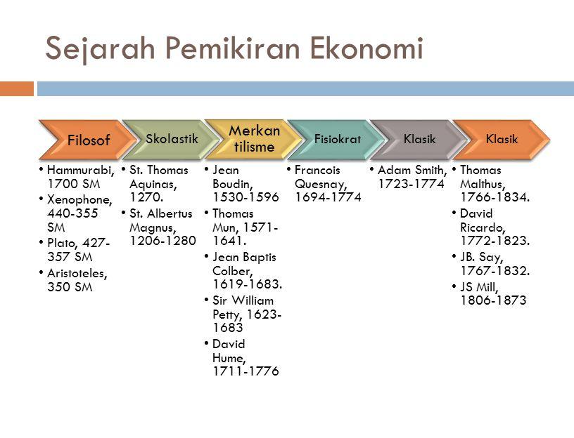 Sejarah Pemikiran Ekonomi Filosof Hammurabi, 1700 SM Xenophone, 440-355 SM Plato, 427- 357 SM Aristoteles, 350 SM Skolastik St.