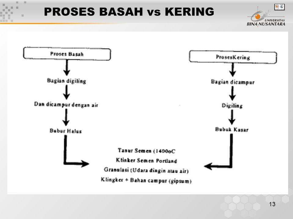 13 PROSES BASAH vs KERING