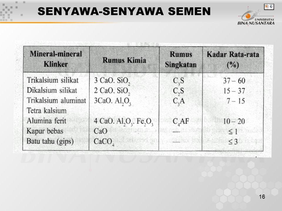 16 SENYAWA-SENYAWA SEMEN