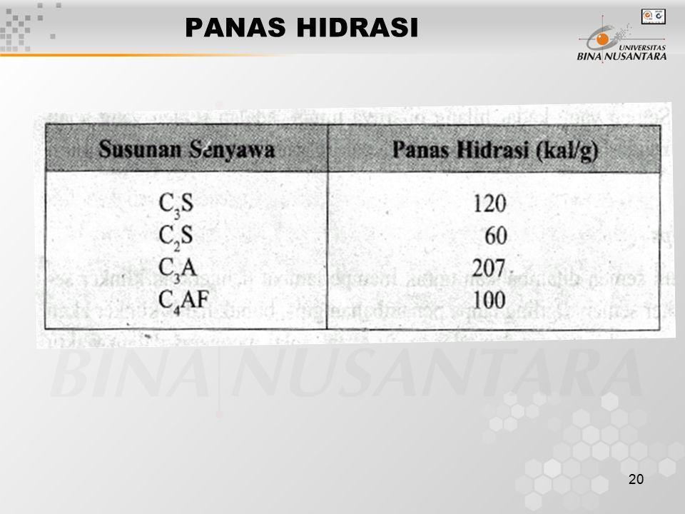 20 PANAS HIDRASI