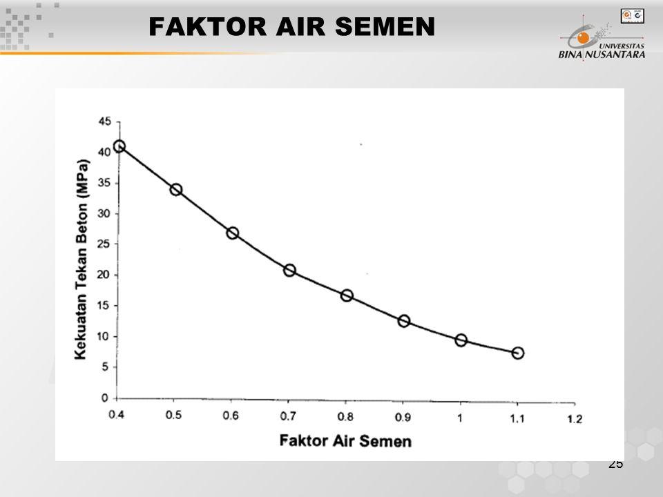 25 FAKTOR AIR SEMEN