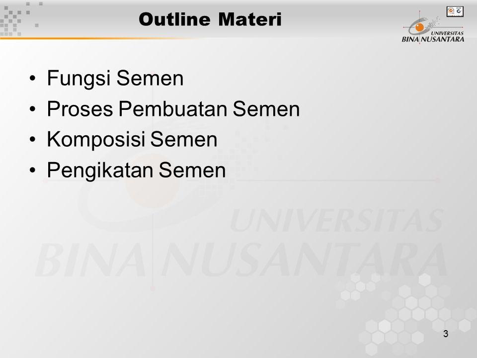 3 Outline Materi Fungsi Semen Proses Pembuatan Semen Komposisi Semen Pengikatan Semen