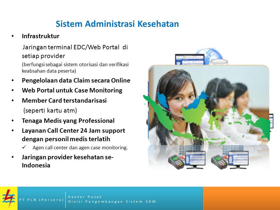 Kantor Pusat Divisi Pengembangan Sistem SDM PT PLN (Persero) Sistem Administrasi Kesehatan Infrastruktur Jaringan terminal EDC/Web Portal di setiap pr