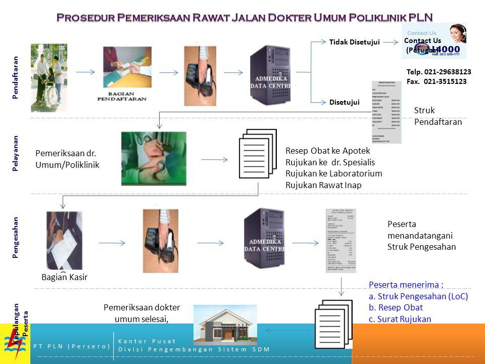 Kantor Pusat Divisi Pengembangan Sistem SDM PT PLN (Persero) Pendaftaran Pelayanan Telp. 021-29638123 Fax. 021-3515123 Tidak Disetujui Disetujui Conta
