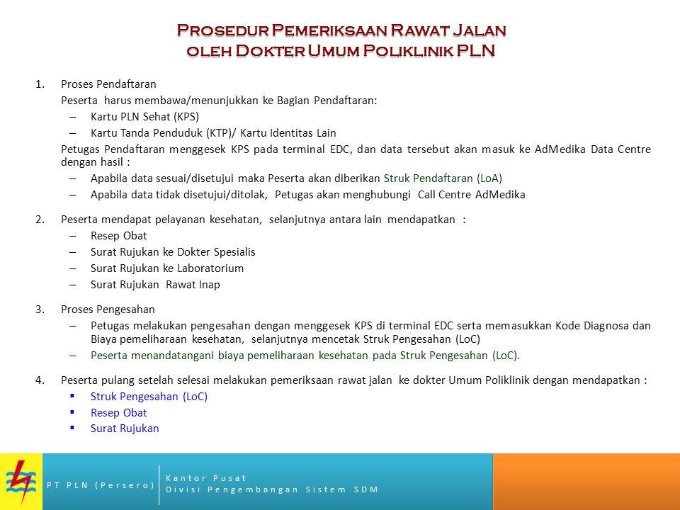 Kantor Pusat Divisi Pengembangan Sistem SDM PT PLN (Persero) Prosedur Pemeriksaan Rawat Jalan oleh Dokter Umum Poliklinik PLN 1.Proses Pendaftaran Pes