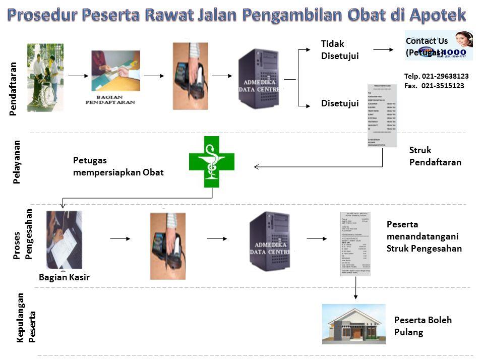 Kantor Pusat Divisi Pengembangan Sistem SDM PT PLN (Persero) 4 Pendaftaran Pelayanan Telp. 021-29638123 Fax. 021-3515123 Tidak Disetujui Disetujui Con
