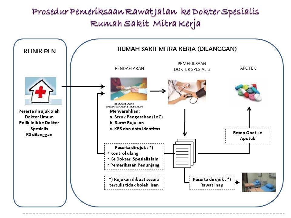 Kantor Pusat Divisi Pengembangan Sistem SDM PT PLN (Persero) Menyerahkan : a. Struk Pengesahan (LoC) b. Surat Rujukan c. KPS dan data identitas RUMAH