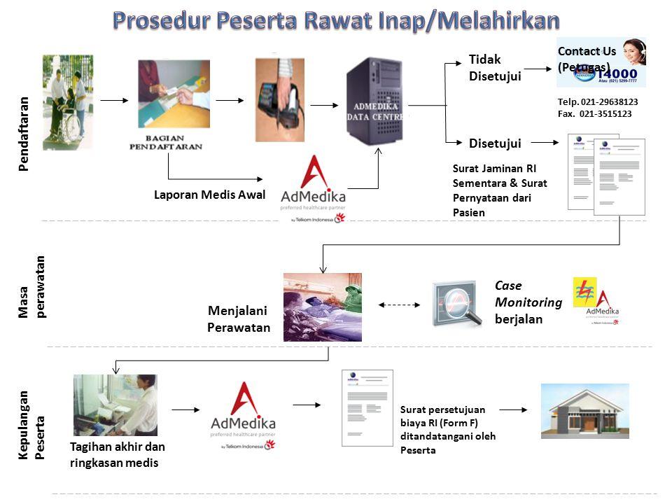 Kantor Pusat Divisi Pengembangan Sistem SDM PT PLN (Persero) Pendaftaran Masa perawatan Kepulangan Peserta Laporan Medis Awal Telp.