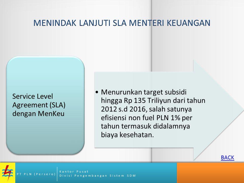 Kantor Pusat Divisi Pengembangan Sistem SDM PT PLN (Persero) Menurunkan target subsidi hingga Rp 135 Triliyun dari tahun 2012 s.d 2016, salah satunya efisiensi non fuel PLN 1% per tahun termasuk didalamnya biaya kesehatan.