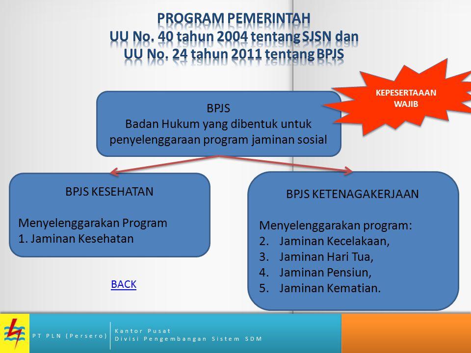 Kantor Pusat Divisi Pengembangan Sistem SDM PT PLN (Persero) BPJS Badan Hukum yang dibentuk untuk penyelenggaraan program jaminan sosial BPJS KESEHATA