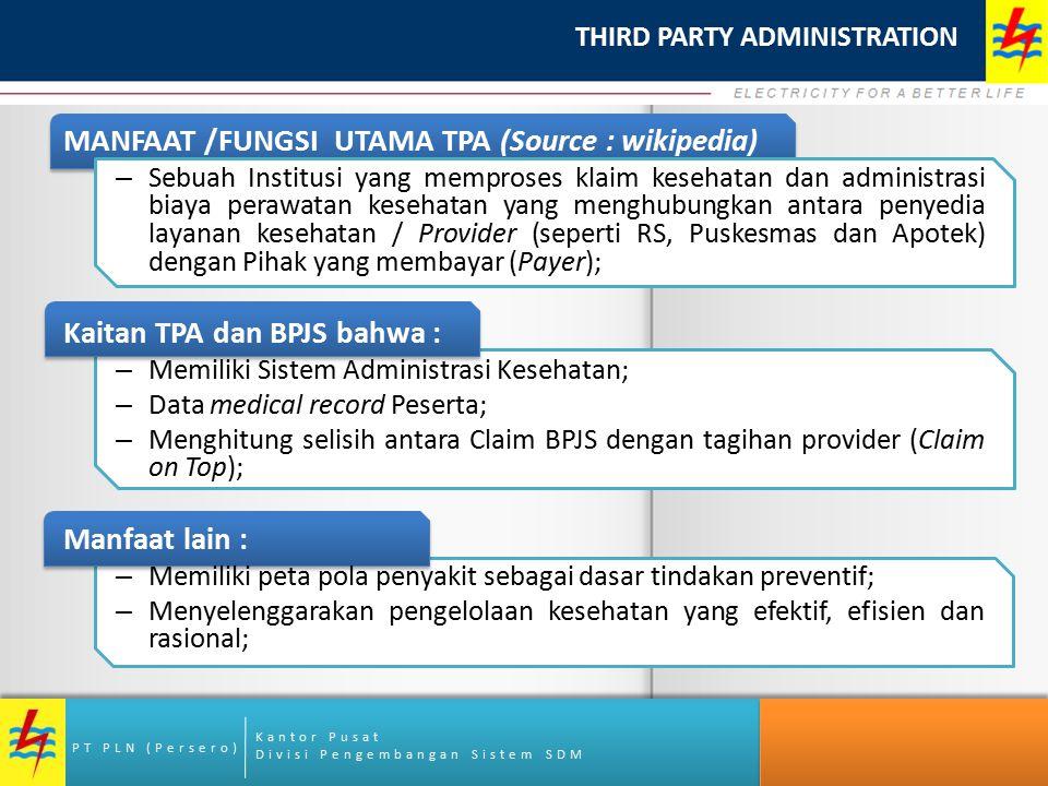Kantor Pusat Divisi Pengembangan Sistem SDM PT PLN (Persero) THIRD PARTY ADMINISTRATION MANFAAT /FUNGSI UTAMA TPA (Source : wikipedia) – Sebuah Institusi yang memproses klaim kesehatan dan administrasi biaya perawatan kesehatan yang menghubungkan antara penyedia layanan kesehatan / Provider (seperti RS, Puskesmas dan Apotek) dengan Pihak yang membayar (Payer); Kaitan TPA dan BPJS bahwa : – Memiliki Sistem Administrasi Kesehatan; – Data medical record Peserta; – Menghitung selisih antara Claim BPJS dengan tagihan provider (Claim on Top); Manfaat lain : – Memiliki peta pola penyakit sebagai dasar tindakan preventif; – Menyelenggarakan pengelolaan kesehatan yang efektif, efisien dan rasional;