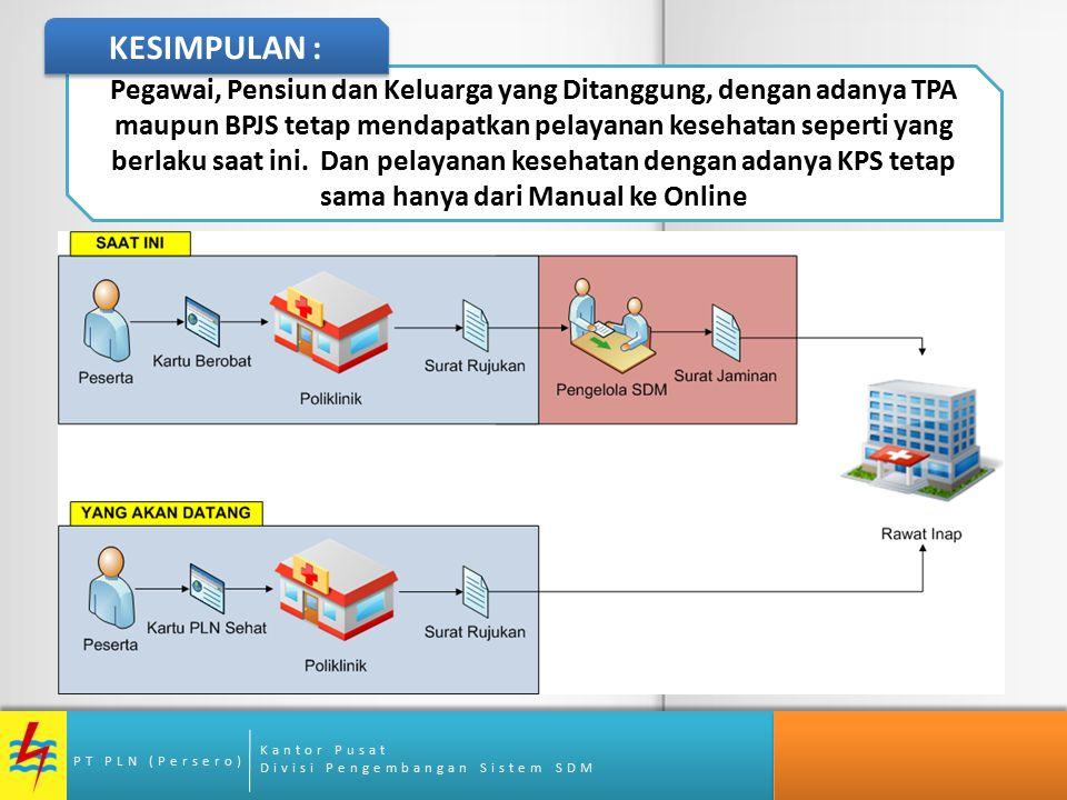 Kantor Pusat Divisi Pengembangan Sistem SDM PT PLN (Persero) Pegawai, Pensiun dan Keluarga yang Ditanggung, dengan adanya TPA maupun BPJS tetap mendapatkan pelayanan kesehatan seperti yang berlaku saat ini.
