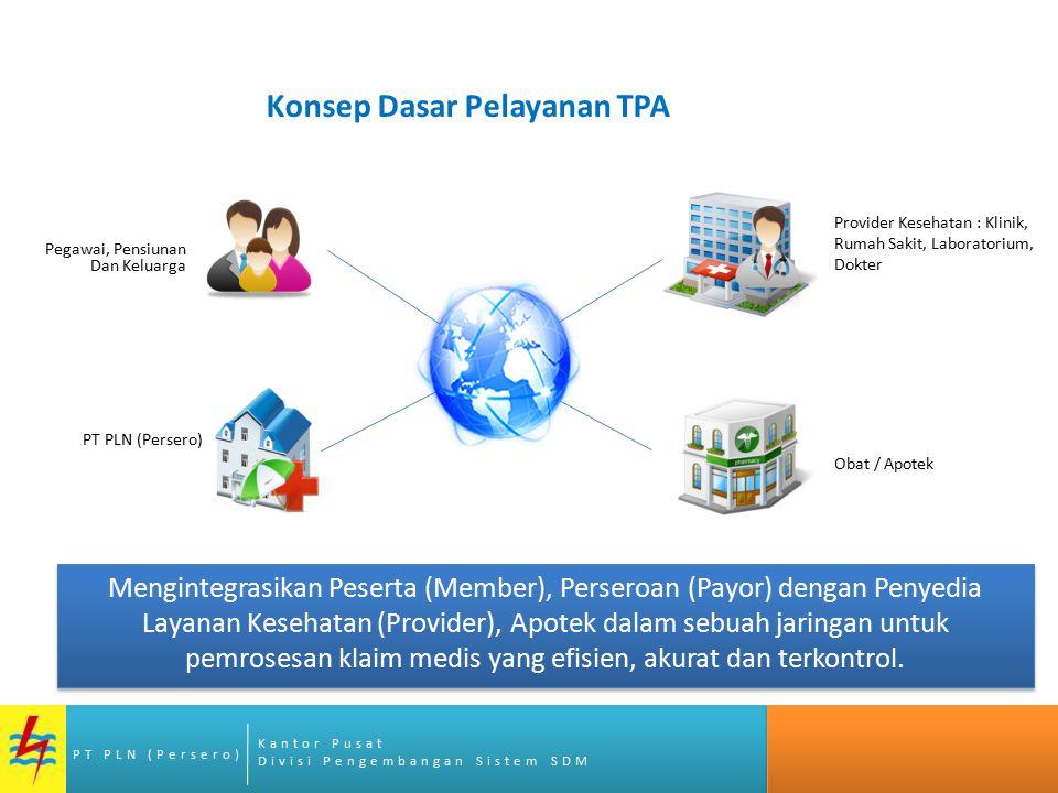 Kantor Pusat Divisi Pengembangan Sistem SDM PT PLN (Persero) Konsep Dasar Pelayanan TPA Mengintegrasikan Peserta (Member), Perseroan (Payor) dengan Pe