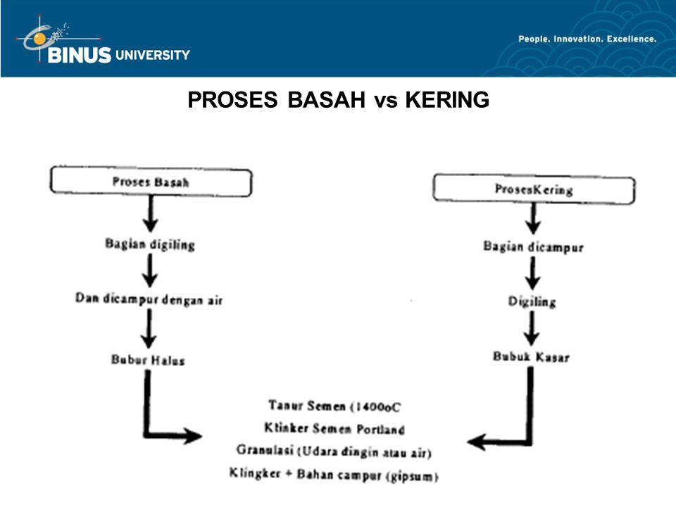 Bina Nusantara University 14 PROSES BASAH vs KERING
