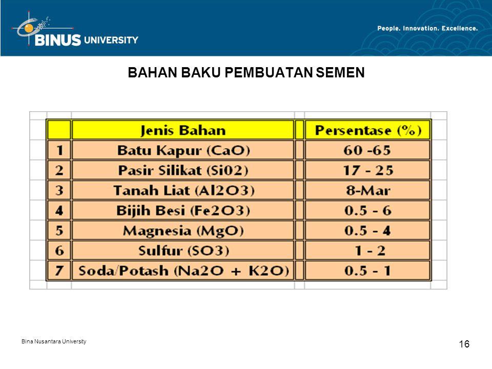 Bina Nusantara University 16 BAHAN BAKU PEMBUATAN SEMEN