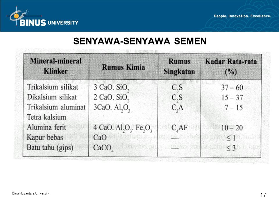 Bina Nusantara University 17 SENYAWA-SENYAWA SEMEN