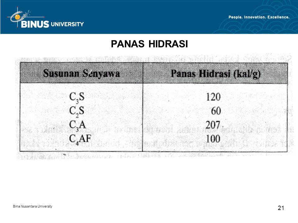 Bina Nusantara University 21 PANAS HIDRASI