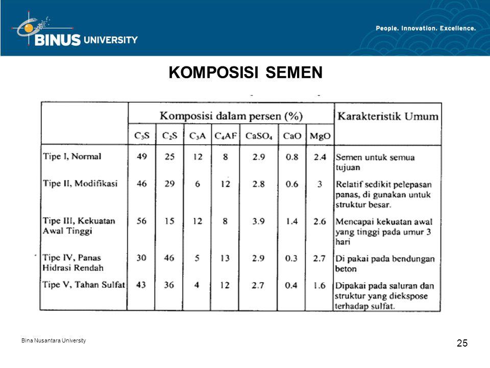 Bina Nusantara University 25 KOMPOSISI SEMEN