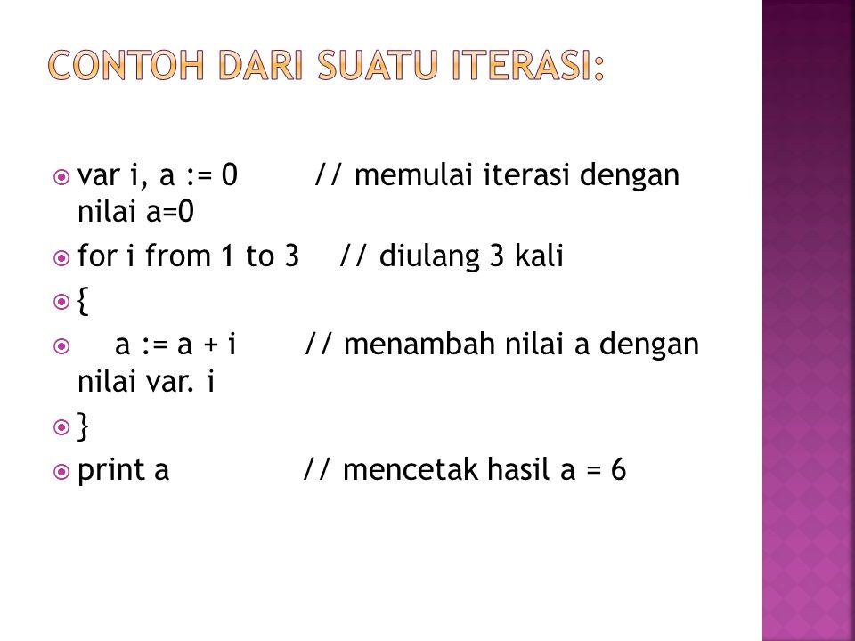  var i, a := 0 // memulai iterasi dengan nilai a=0  for i from 1 to 3 // diulang 3 kali  {  a := a + i // menambah nilai a dengan nilai var.