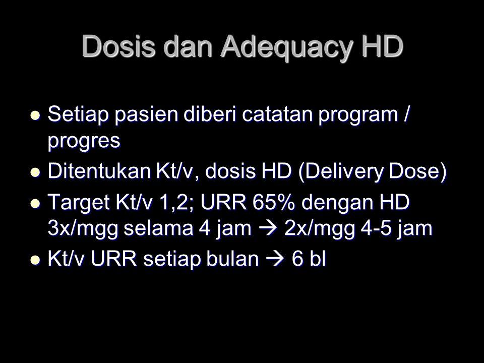 Dosis dan Adequacy HD Setiap pasien diberi catatan program / progres Setiap pasien diberi catatan program / progres Ditentukan Kt/v, dosis HD (Delivery Dose) Ditentukan Kt/v, dosis HD (Delivery Dose) Target Kt/v 1,2; URR 65% dengan HD 3x/mgg selama 4 jam  2x/mgg 4-5 jam Target Kt/v 1,2; URR 65% dengan HD 3x/mgg selama 4 jam  2x/mgg 4-5 jam Kt/v URR setiap bulan  6 bl Kt/v URR setiap bulan  6 bl