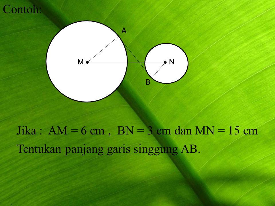 M   N A B Contoh: Jika : AM = 6 cm, BN = 3 cm dan MN = 15 cm Tentukan panjang garis singgung AB.