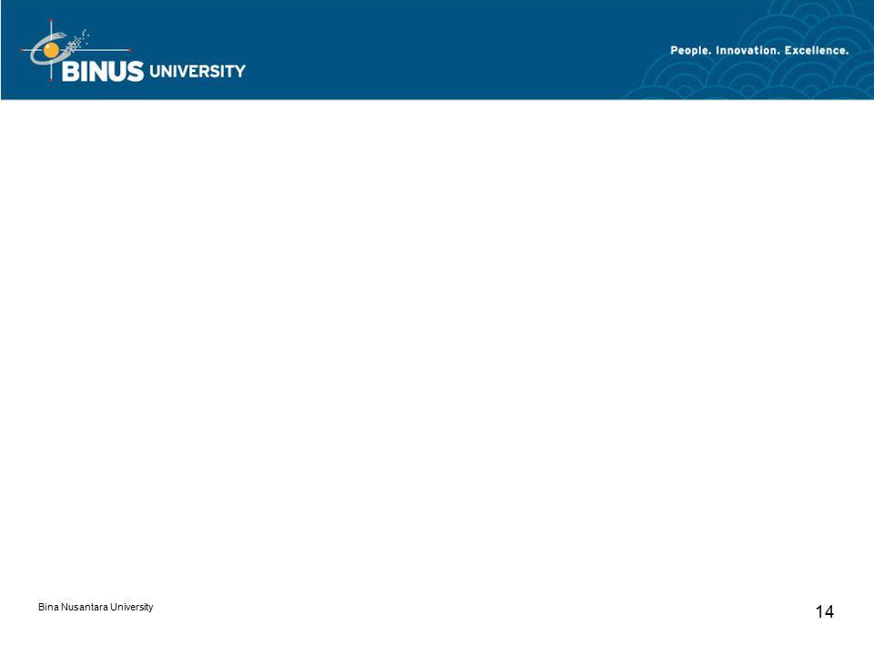 Bina Nusantara University 14