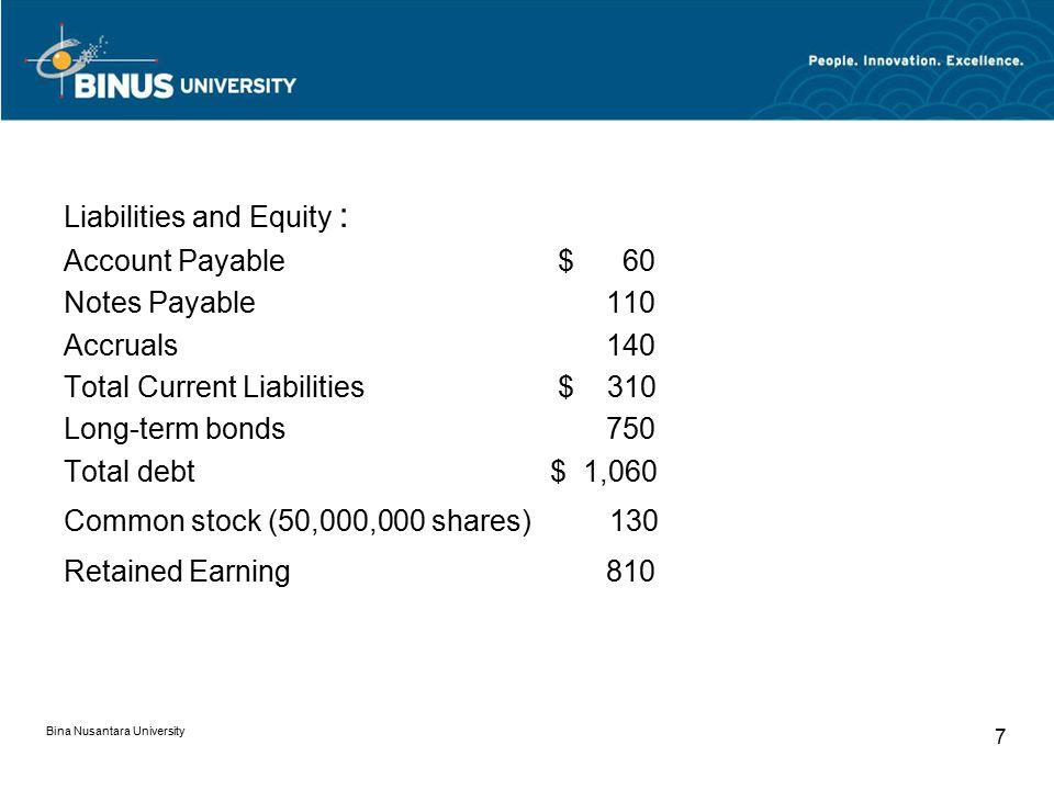 Total Common Equity$ 940 Total Liabilities and Equity $ 2,000 Laporan Rugi-Laba adalah ikhtisar mengenai pendapatan dan biaya- biaya perusahaan selama suatu periode akuntansi, umumnya satu kuartal atau satu tahun.