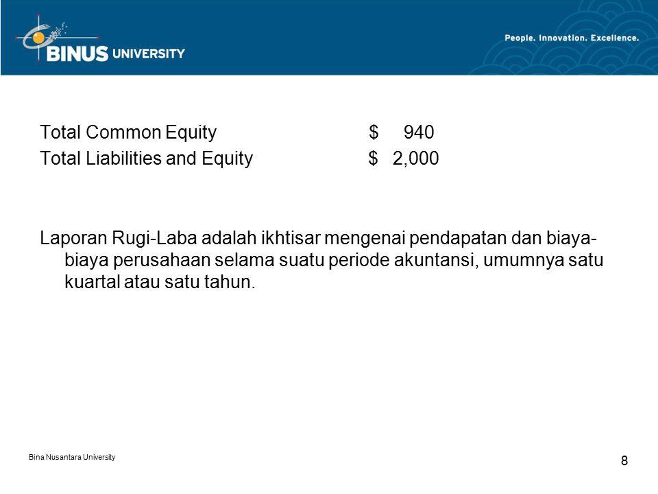 Total Common Equity$ 940 Total Liabilities and Equity $ 2,000 Laporan Rugi-Laba adalah ikhtisar mengenai pendapatan dan biaya- biaya perusahaan selama