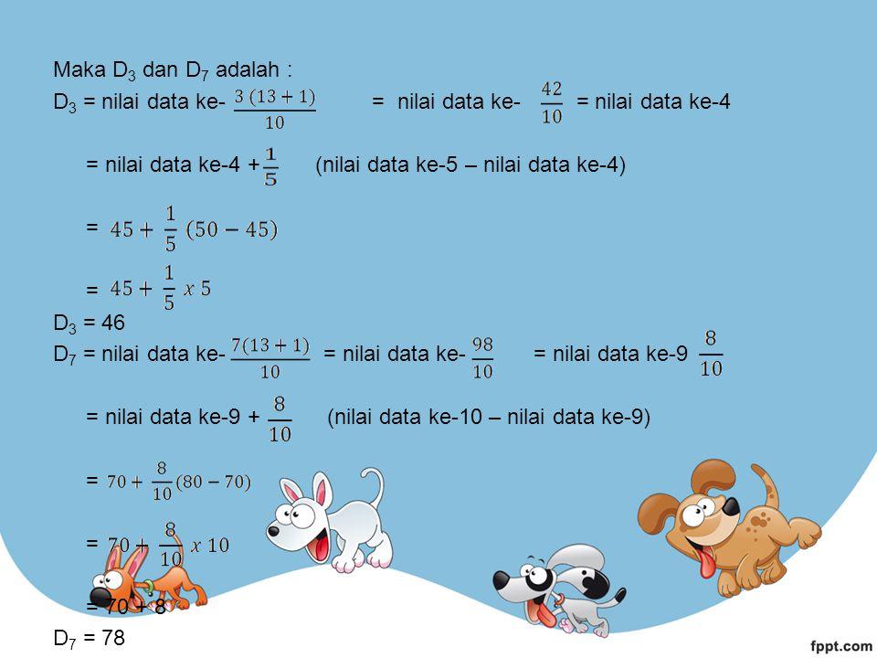 Maka D 3 dan D 7 adalah : D 3 = nilai data ke- = nilai data ke- = nilai data ke-4 = nilai data ke-4 + (nilai data ke-5 – nilai data ke-4) = = D 3 = 46