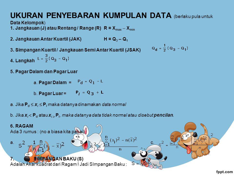 UKURAN PENYEBARAN KUMPULAN DATA (berlaku pula untuk Data Kelompok) 1. Jangkauan (J) atau Rentang / Range (R)R = X max  X min 2. Jangkauan Antar Kuart