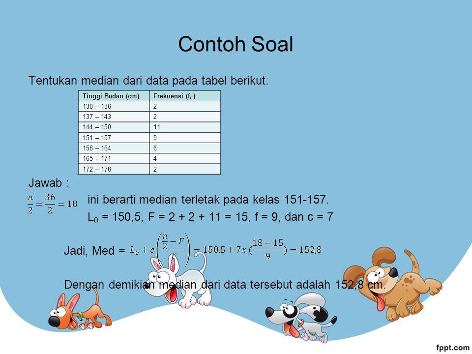 Contoh Soal Tentukan median dari data pada tabel berikut. Jawab : ini berarti median terletak pada kelas 151-157. L 0 = 150,5, F = 2 + 2 + 11 = 15, f
