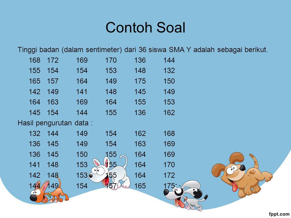Contoh Soal Tinggi badan (dalam sentimeter) dari 36 siswa SMA Y adalah sebagai berikut. 168172169170136144 155154154153148132 165157164149175150 14214