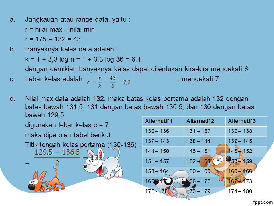 a.Jangkauan atau range data, yaitu : r = nilai max – nilai min r = 175 – 132 = 43 b.Banyaknya kelas data adalah : k = 1 + 3,3 log n = 1 + 3,3 log 36 =