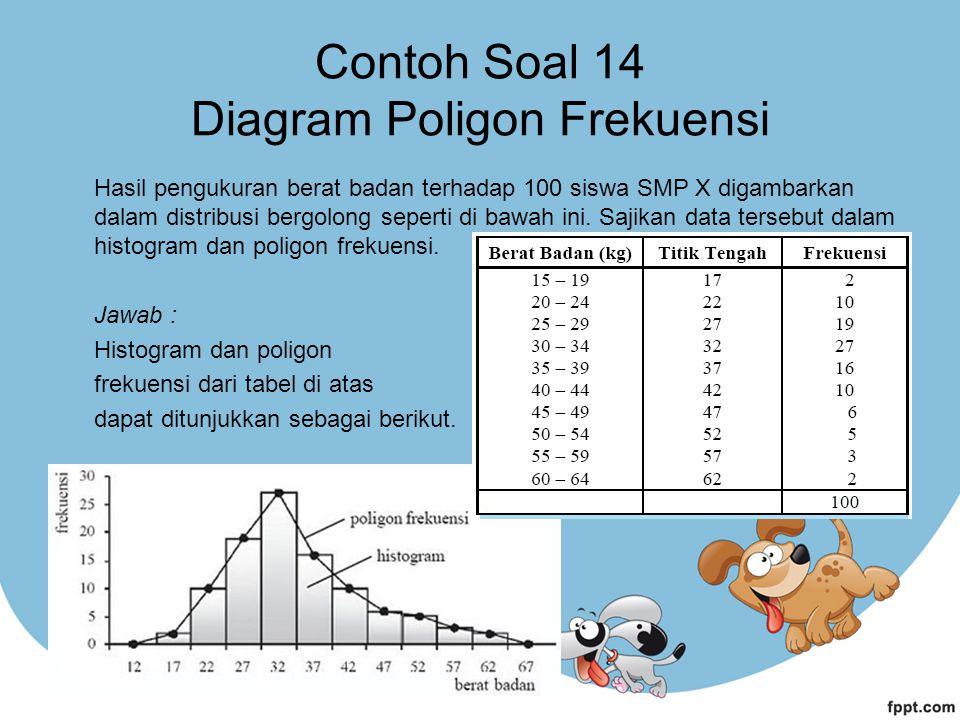 Contoh Soal 14 Diagram Poligon Frekuensi Hasil pengukuran berat badan terhadap 100 siswa SMP X digambarkan dalam distribusi bergolong seperti di bawah