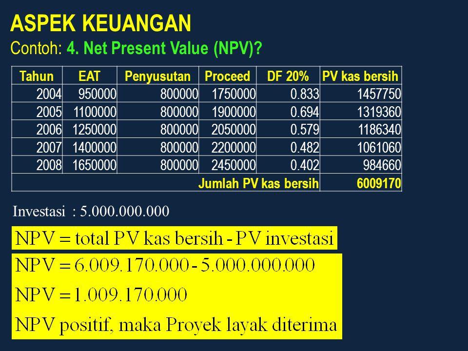 ASPEK KEUANGAN Contoh: 4. Net Present Value (NPV)? TahunEATPenyusutanProceedDF 20%PV kas bersih 200495000080000017500000.8331457750 200511000008000001