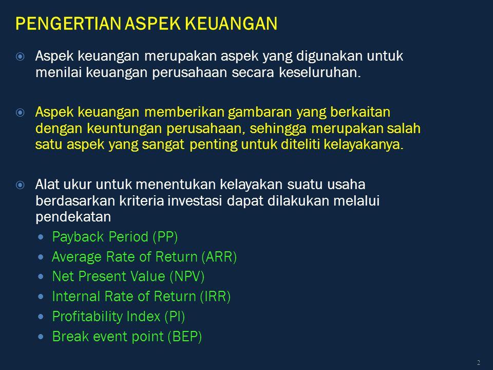 ASPEK KEUANGAN Contoh: 4.Net Present Value (NPV).