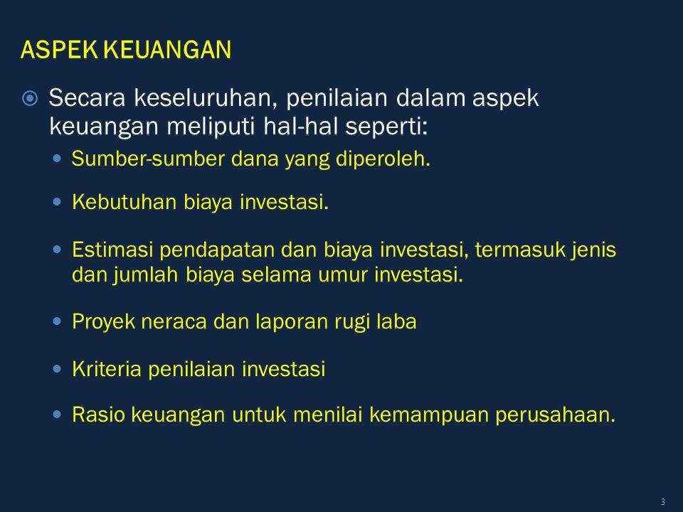 ASPEK KEUANGAN Contoh: 5.Profitability Index (PI).