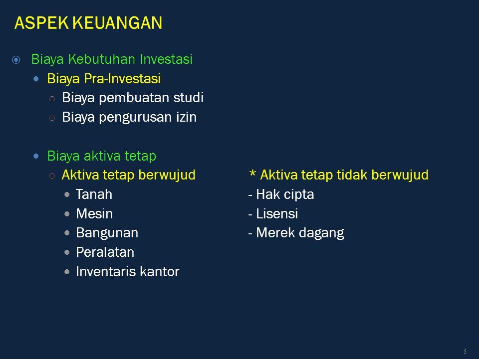 ASPEK KEUANGAN  Biaya Kebutuhan Investasi Biaya Pra-Investasi ○ Biaya pembuatan studi ○ Biaya pengurusan izin Biaya aktiva tetap ○ Aktiva tetap berwu