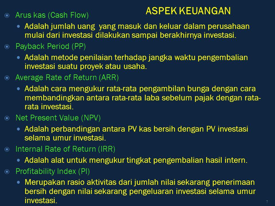 ASPEK KEUANGAN  Arus kas (Cash Flow) Adalah jumlah uang yang masuk dan keluar dalam perusahaan mulai dari investasi dilakukan sampai berakhirnya inve