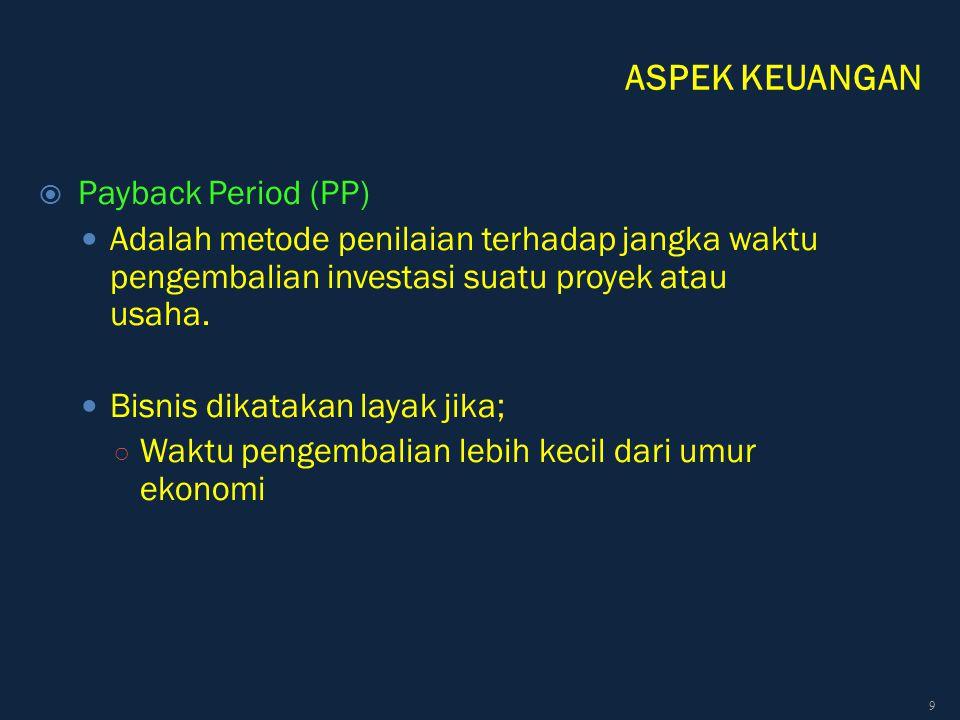 ASPEK KEUANGAN  Payback Period (PP) Adalah metode penilaian terhadap jangka waktu pengembalian investasi suatu proyek atau usaha. Bisnis dikatakan la