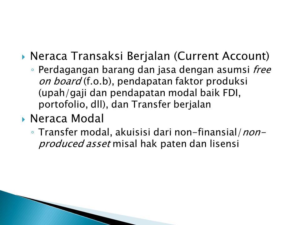  Neraca Transaksi Berjalan (Current Account) ◦ Perdagangan barang dan jasa dengan asumsi free on board (f.o.b), pendapatan faktor produksi (upah/gaji